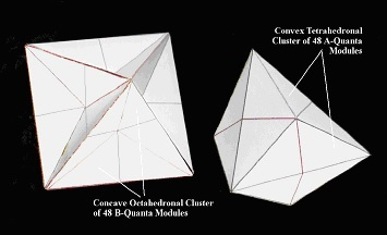 a-and-b-quanta-clusters