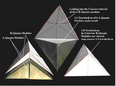 a-and-b-quanta-modules-2